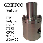 Griffco back pressure valves, pressure relief valves, injection quills and check valves